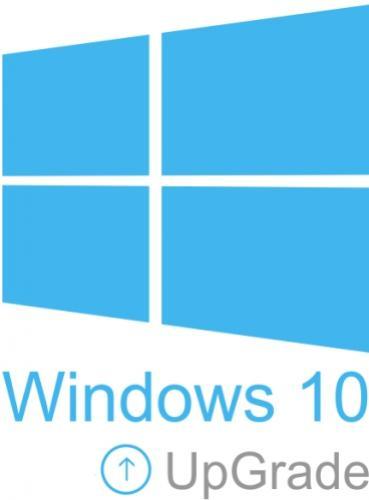 SERVIS Windows 10 Upgrade