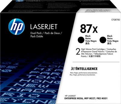 HP 87X čierny laserový toner dvojbalenie
